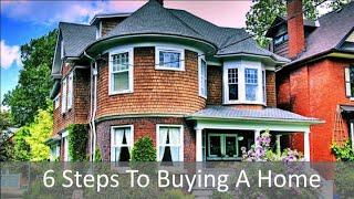 How to buy a home in Winnipeg - Steps to buying a house or condo in Winnipeg.